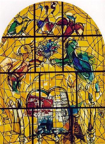 Les peintres juifs for Biographie de marc chagall