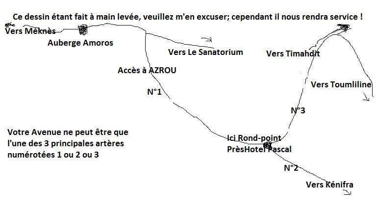 Shéma_Circuit_Azrou.jpg