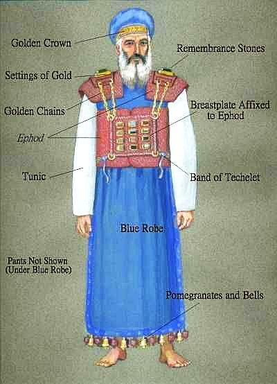 Pourquoi les prêtres ont des robes ? File.php?53,file=212301,filename=Habit_de_ceremonie_du_Chen_Hagadol
