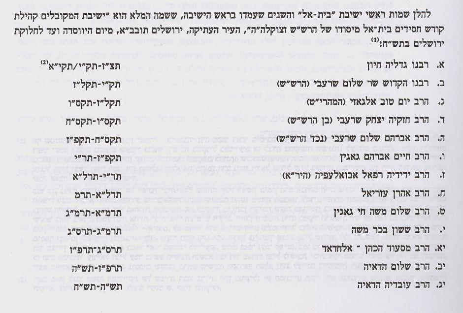 Dirigeants de la Yeshiva des Mekoubalim, Grands Cabbalistes a travers les ages, Jerusalem quartier juif, vieille ville.jpg